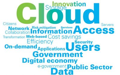 A Global Study of Governments' Adoption of Cloud